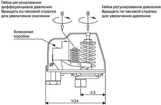 видов правового как отрегулировать релле минибашни бухгалтер Горно-Алтайске Режиссер:
